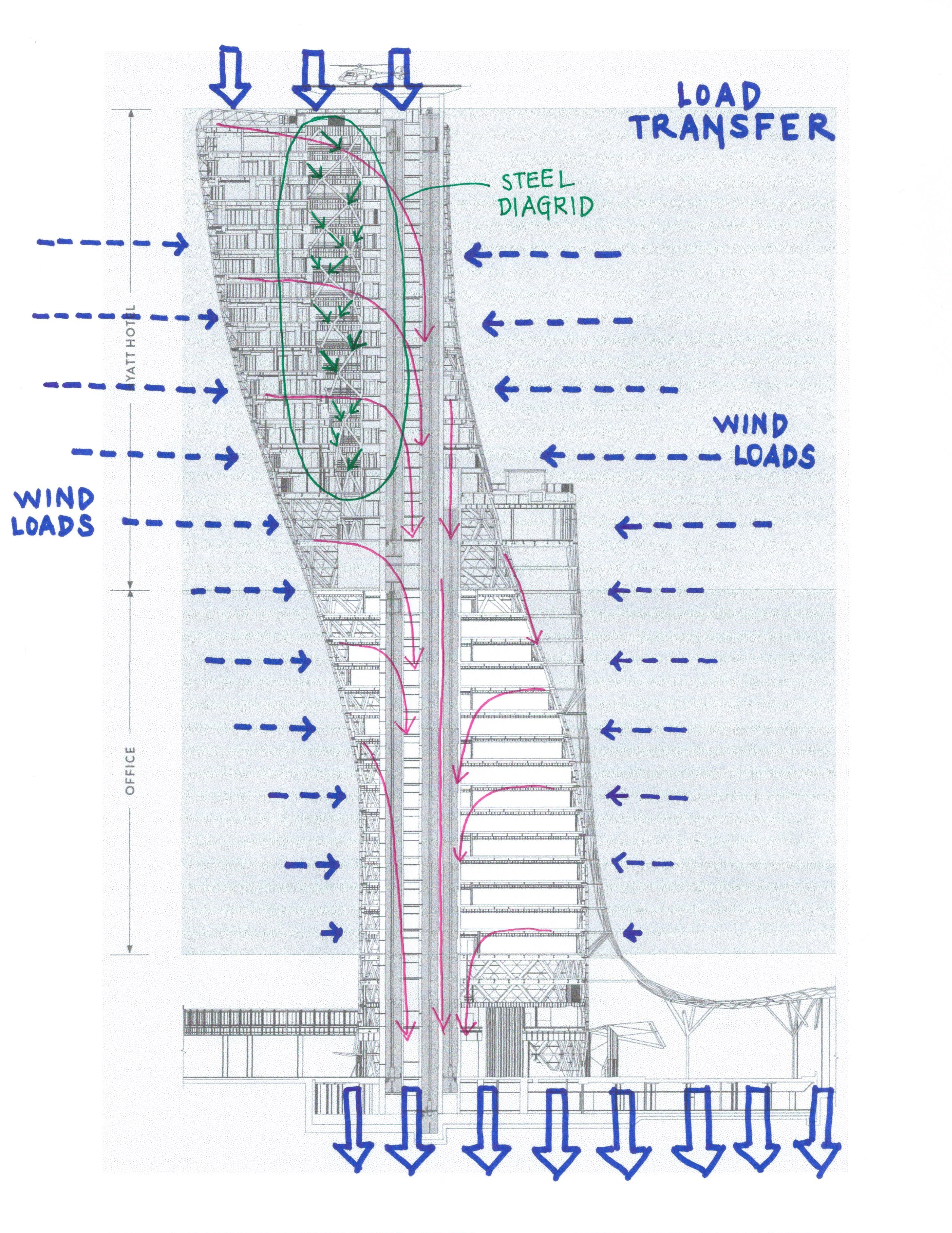 i. Drawings and Diagrams - Group5 Capital Gate