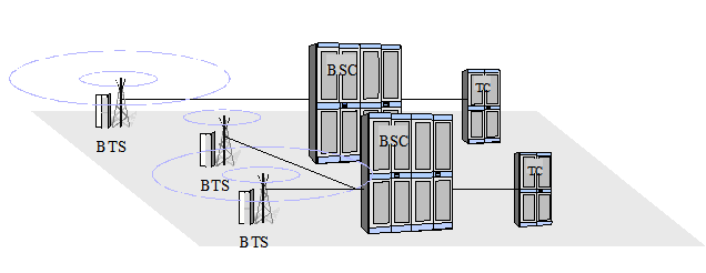 Figure Fo7 Bts Cabinet And Control Panel Schematic Diagram - Wiring on umts diagram, combustion chamber diagram, microcontroller diagram, pda diagram, ethernet diagram, radio diagram, switch diagram, bridge diagram, access point diagram, computer system diagram, communication diagram, backhaul diagram, battery diagram, wlan diagram, yagi diagram, gps diagram, software diagram, remote control diagram, internal combustion engine diagram, cellular diagram,