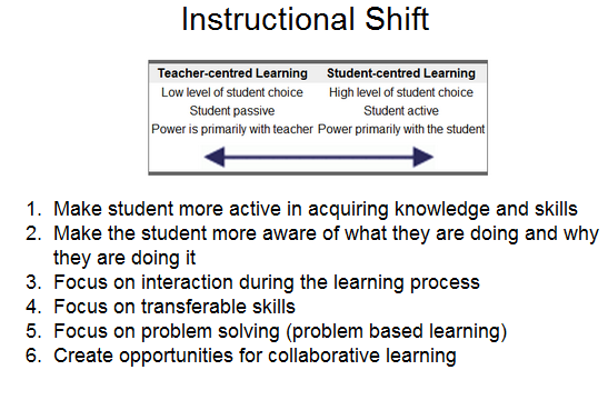 Instructional Shifts Googletoolsforschools