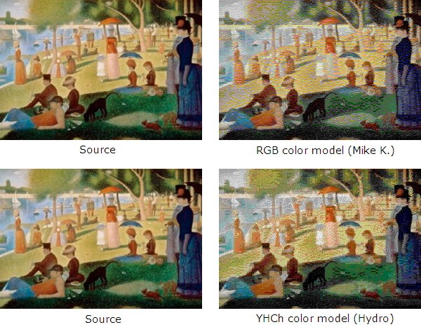 Impressionism (Jatte): source image versus RGB and YHCh color conversions