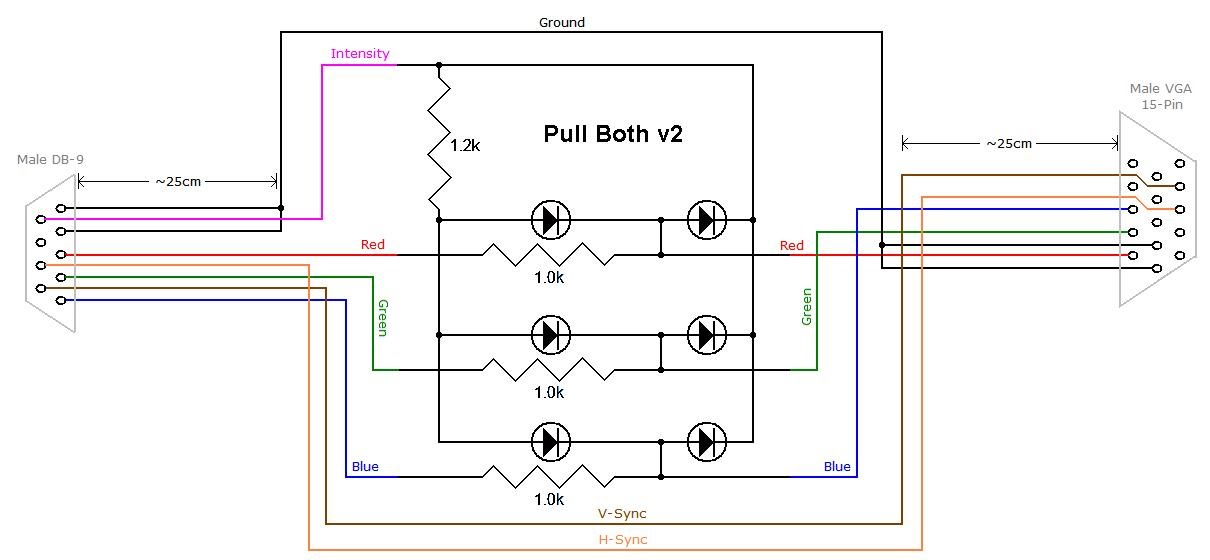 rgbi to vga h2obsession schematic of db9 rgbi to hd15 rgb a circuit