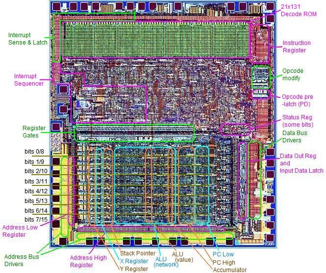Annotated image of 6502 core.
