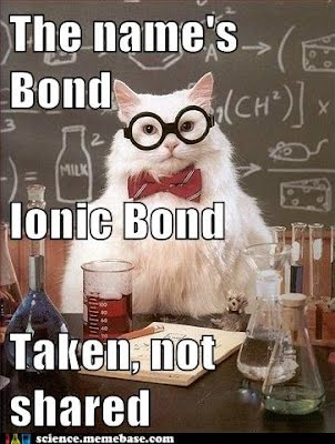 There Are Three Types Of Chemical Bonds That Covered In 8th Grade Covalent Ionic And Metallic During This Part The Unit Students Learn How