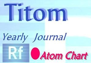 Titom Yearly Journal Atom Chart