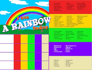 I Ate A Rainbow Today check off chart