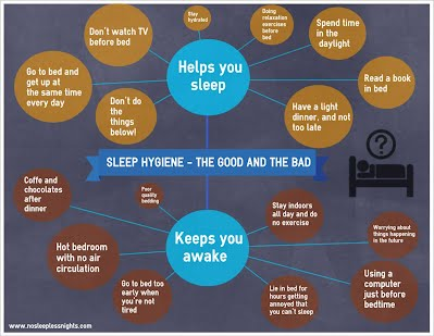 Printables Sleep Hygiene Worksheet how to improve and maintain sleep hygiene healthy sleeping habits hygiene