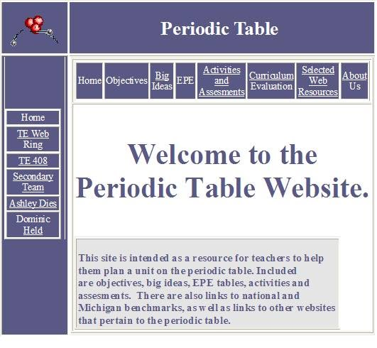 Technology helddomi during my internship at stockbridge middle school i had my physical science students give power point presentations of an element on the periodic table urtaz Image collections
