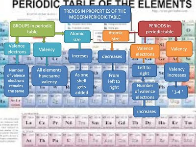 Periodic classification of elements hexagenius periodic classification of elements urtaz Image collections