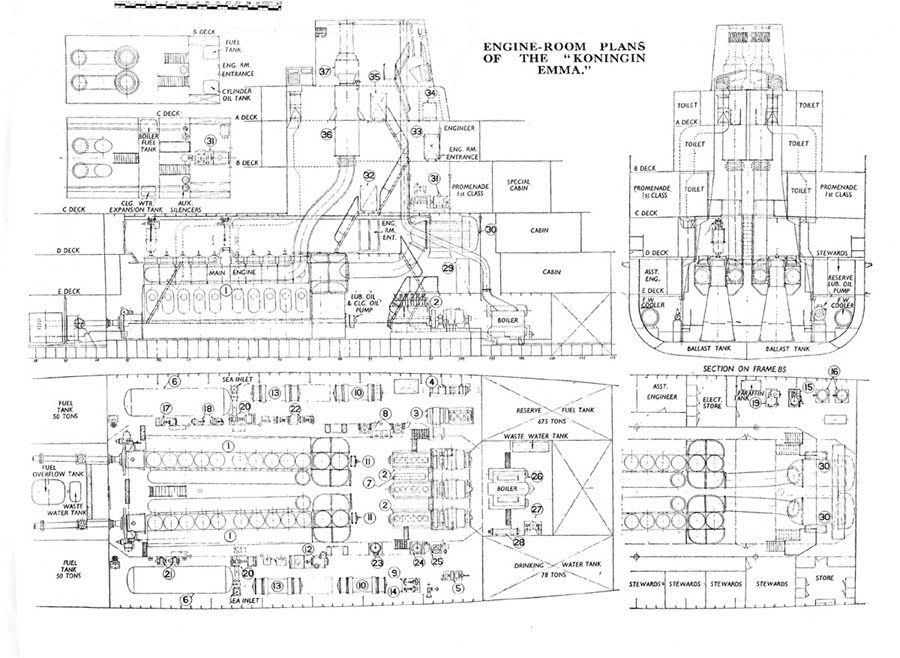 engine room layout of cargo ship