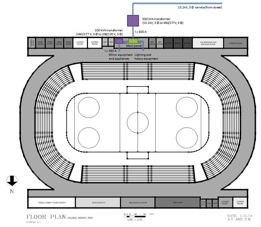 Electrical Single Line Diagram - College Hockey Rink