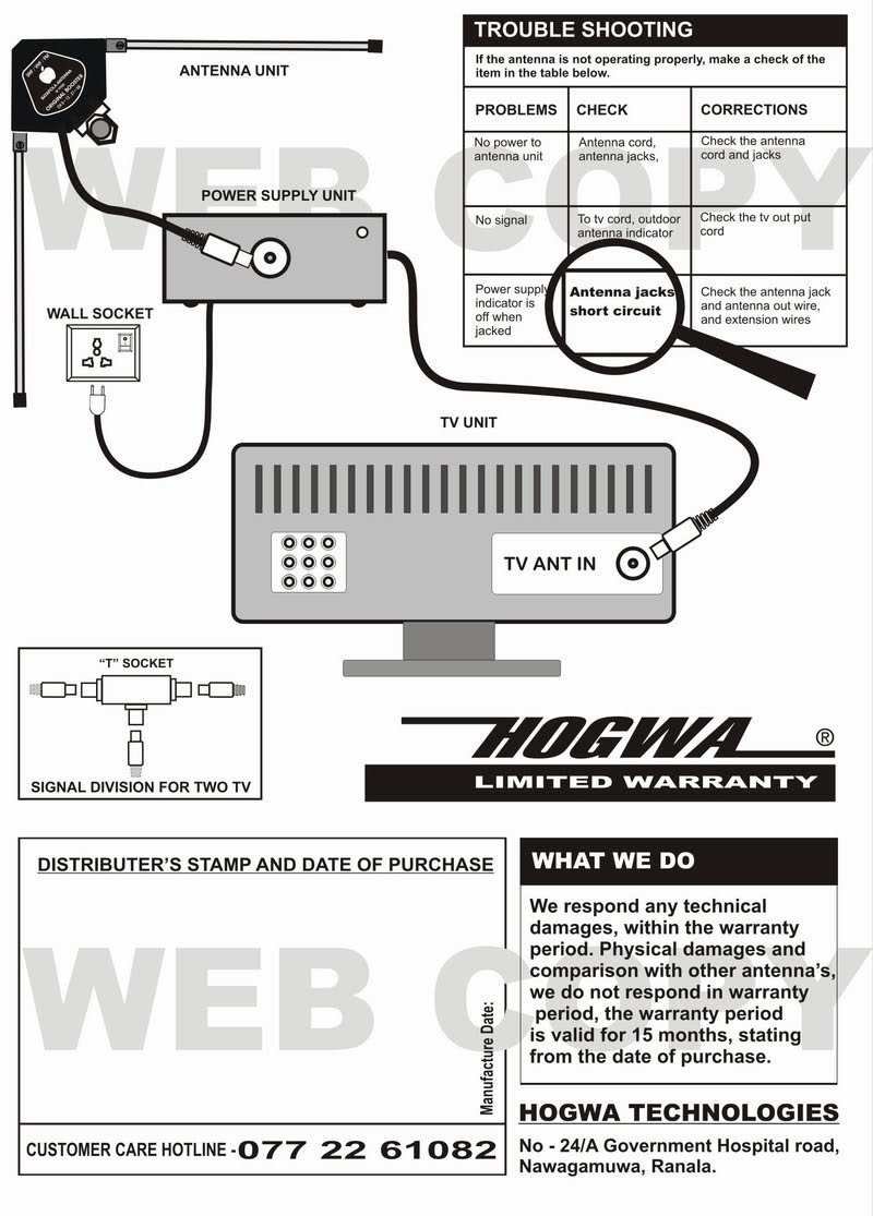 Jack Antenna Wiring Diagram Library Wire Schematic Batapola Circuit Image Unit