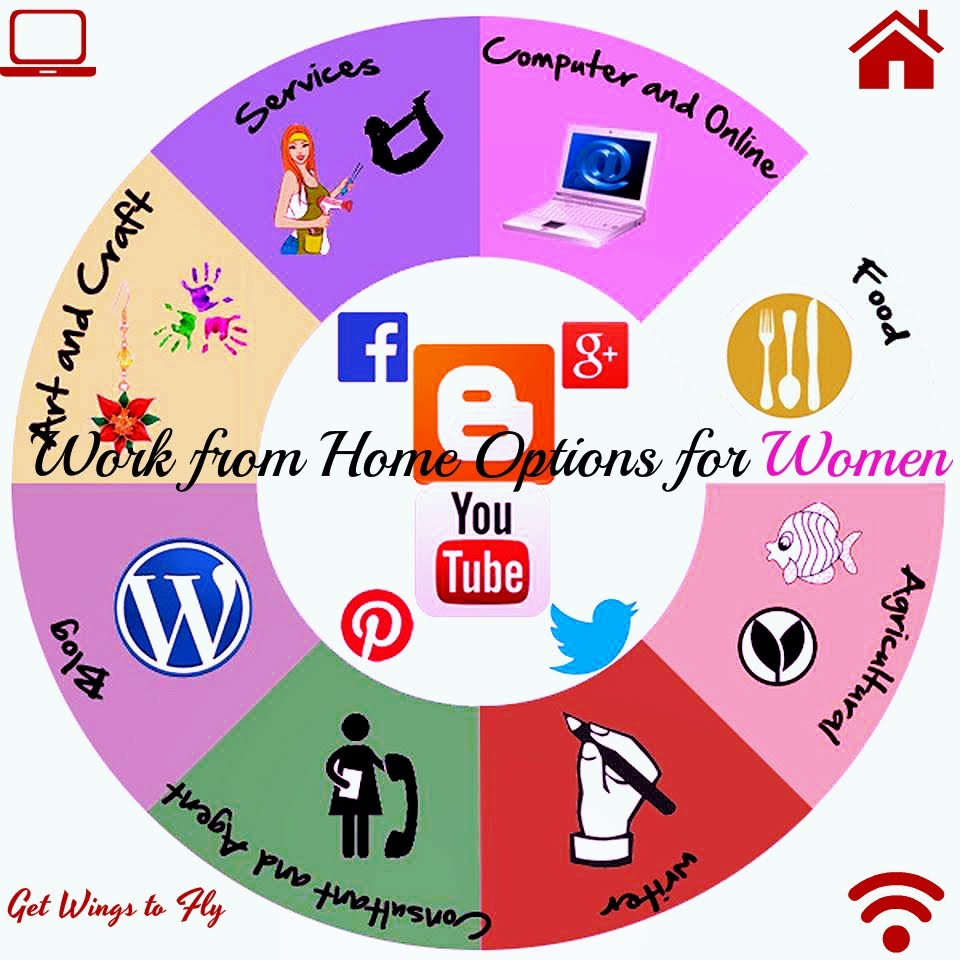work from home options for women