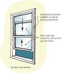 Sash Or Double Hung Windows Tasmania Energy Saving