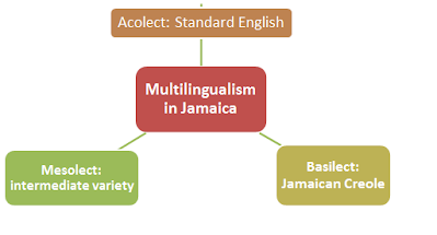 jamaican creole vs standard english essay Joint family system essay,  joint family system essay ( english - telugu )  there is no initiative and this result in lowering of standard.