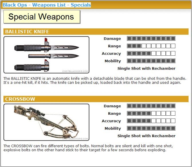 Zombies Weapons - Call of Duty: Black Ops 2 Wiki Guide - IGN
