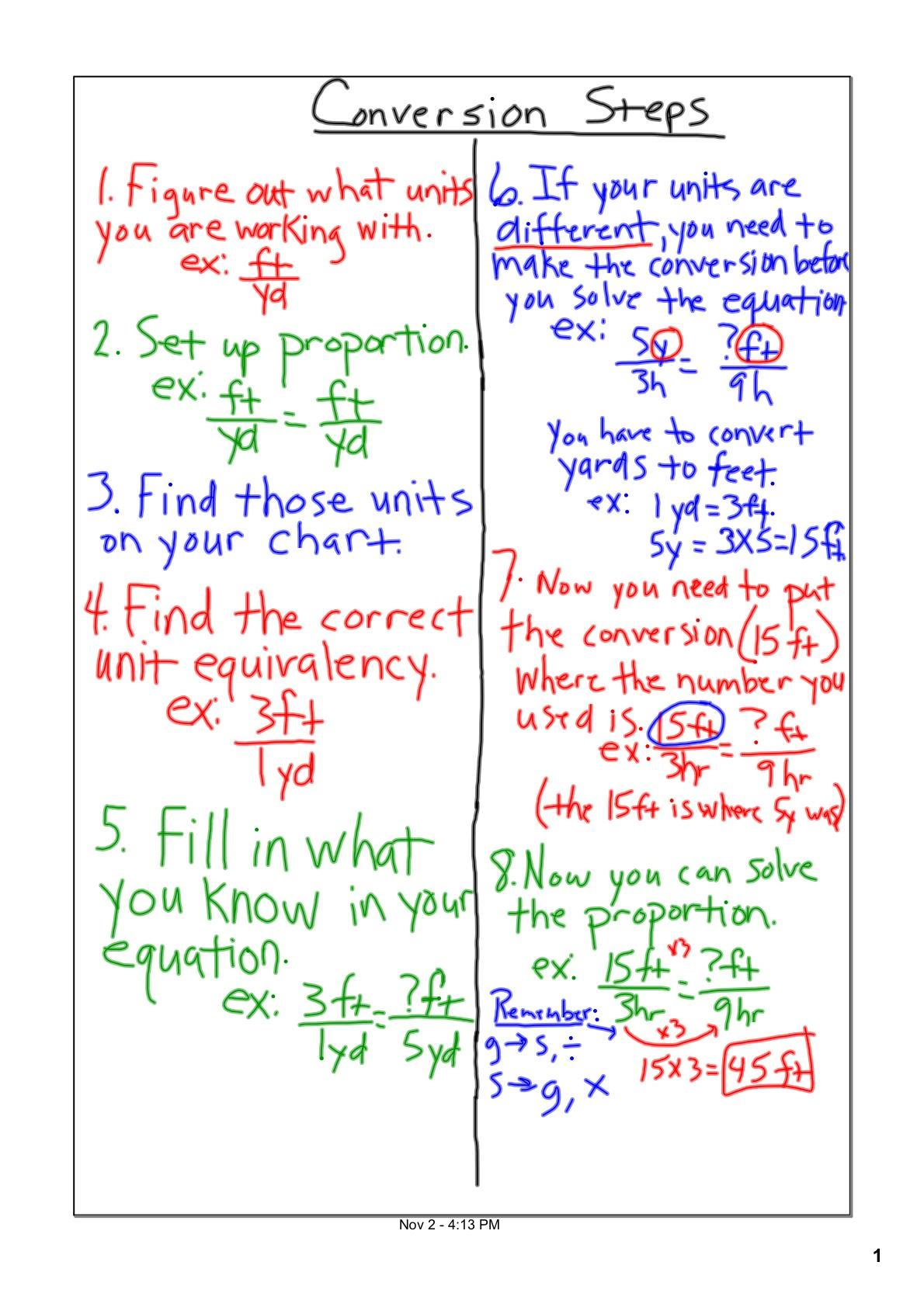 Tools hortonshelly 6th grade mathematics chart back side conversion steps geenschuldenfo Choice Image
