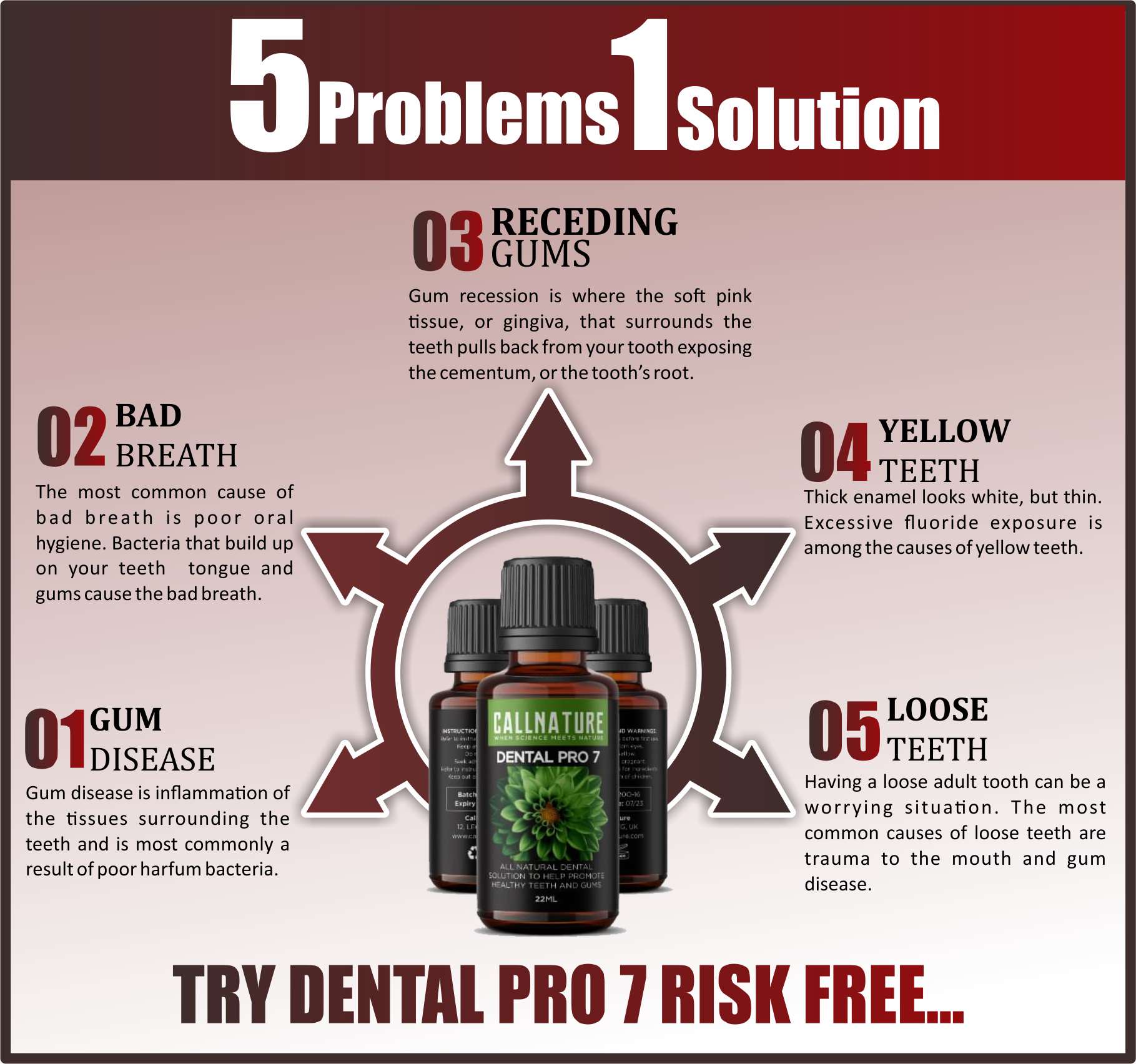http://wellnessworkers.org/Dental-Pro-7-Official-Site