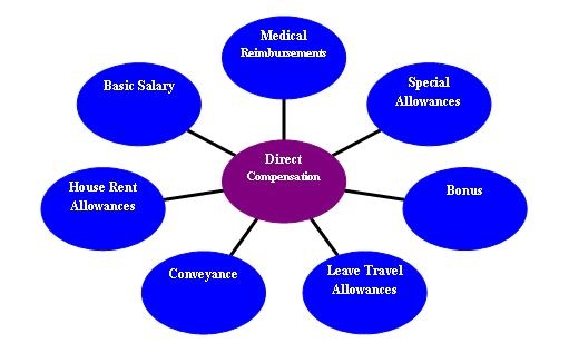 Image Result For Life Insurance With Medical Issues