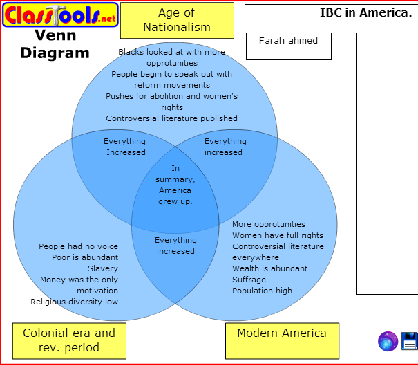 ideas  beliefs  and culture in the 1800s and how they changed diagram of covenant