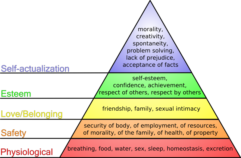 compare and contrast maslow and rogers self actualization Maslow and rogers to study of personality compare and contrast behaviorist and humanist theories of personality development  then strive for self-actualization.