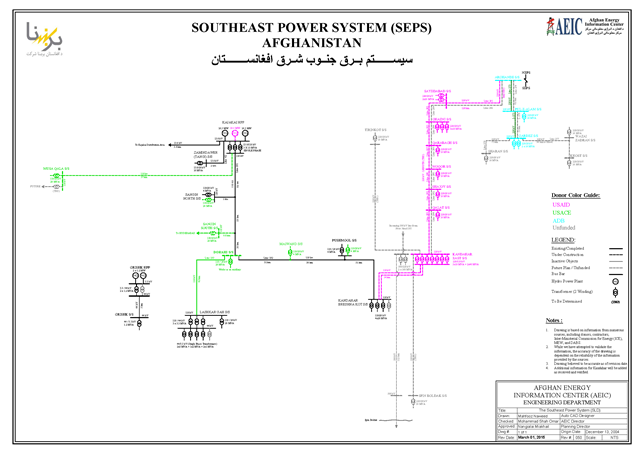 Seps - Single Line Diagram  Updated