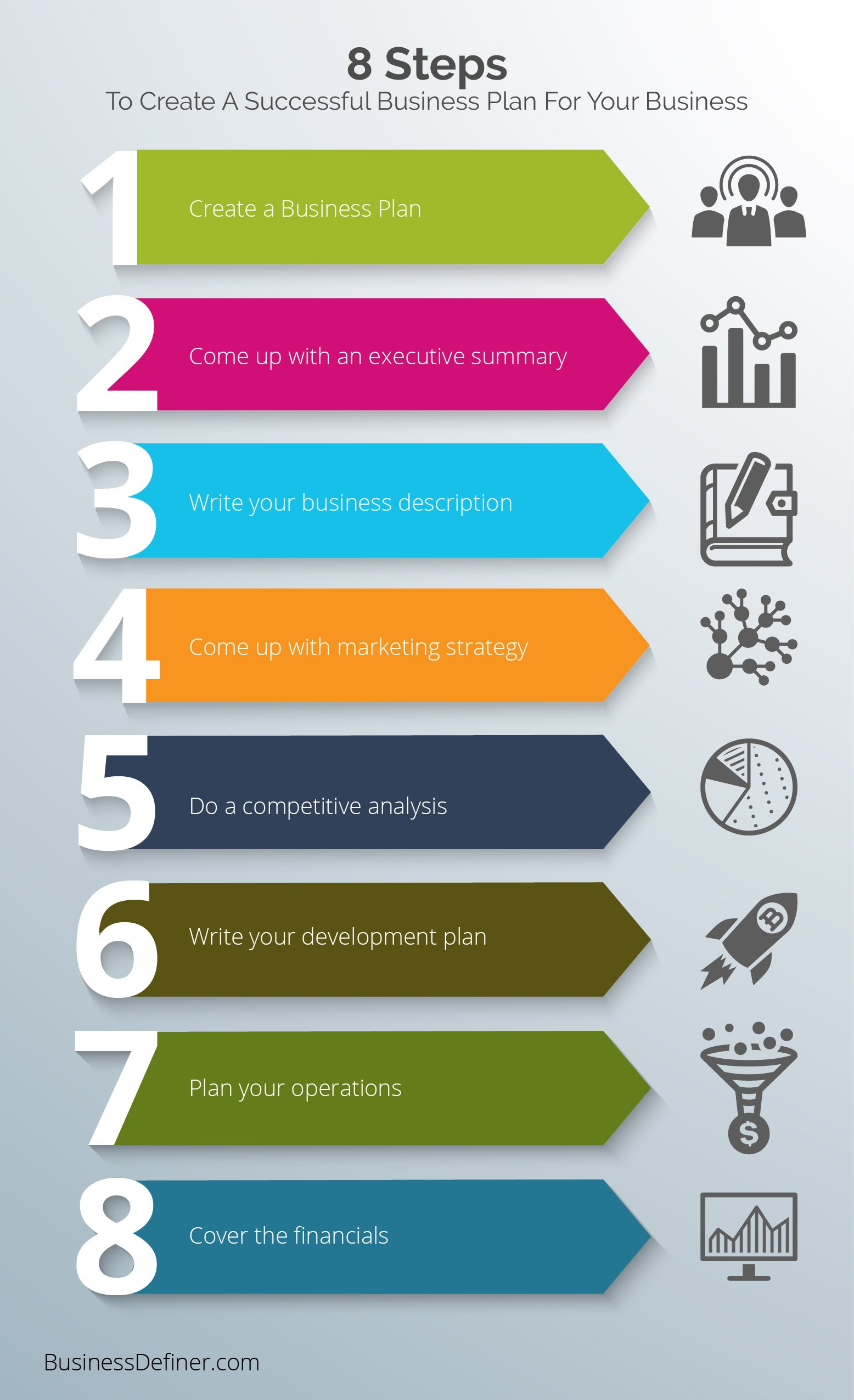 8 Steps To Create A Successful Business Plan Image