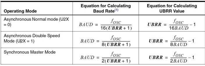 baud-rate-calculation.jpg
