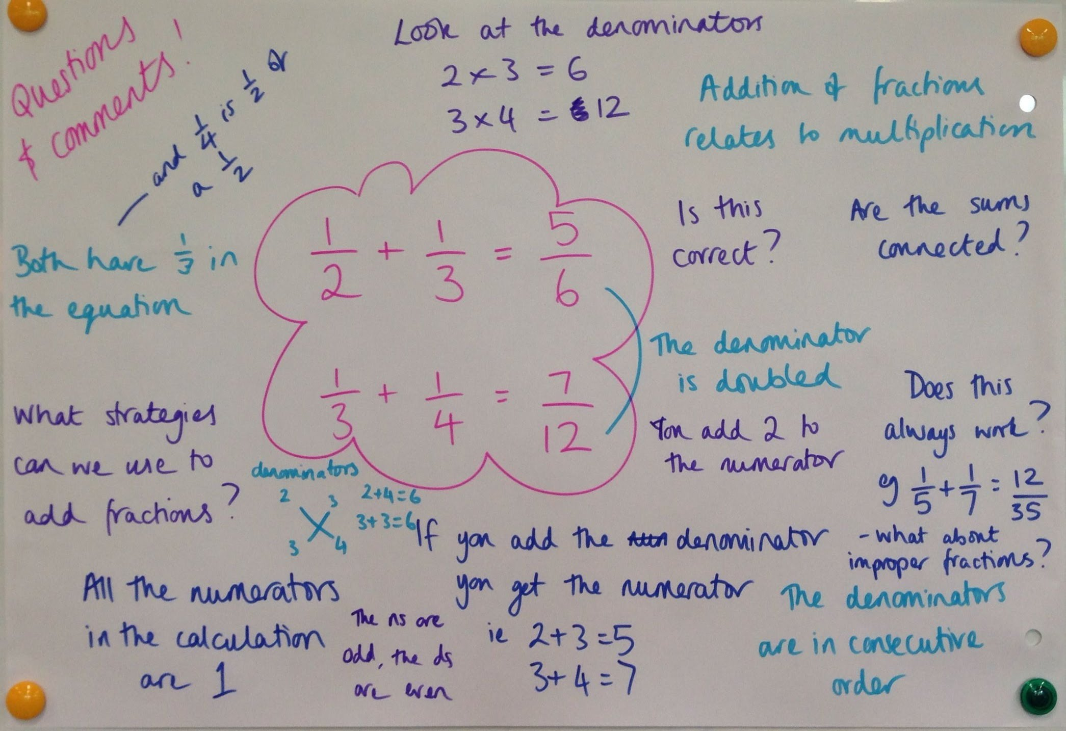 These Are The Initial Thoughts And Questions Of Amanda Klahn's Grade 4  (year 5) Adding Algebraic Fractions