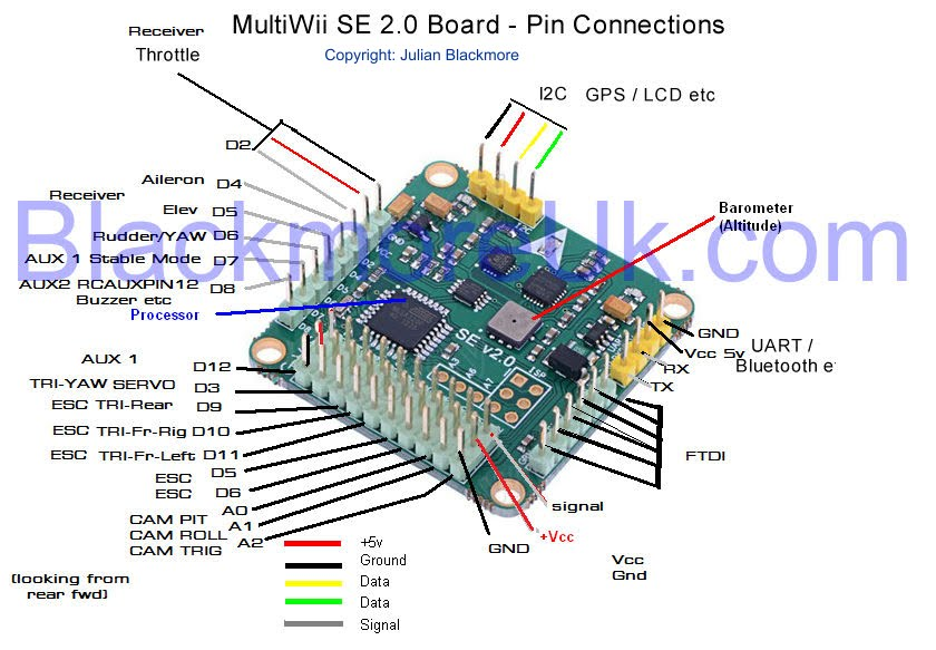 multiwii beginners guide to basic configuration interactive robots Wii Wiring Diagram