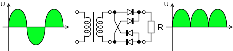 bridge rectifier circuit interfacebus bridge rectifier circuit