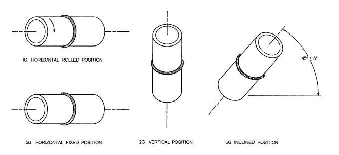 Ch 7 Welding Joint Design Welding Symbols And Fabrication