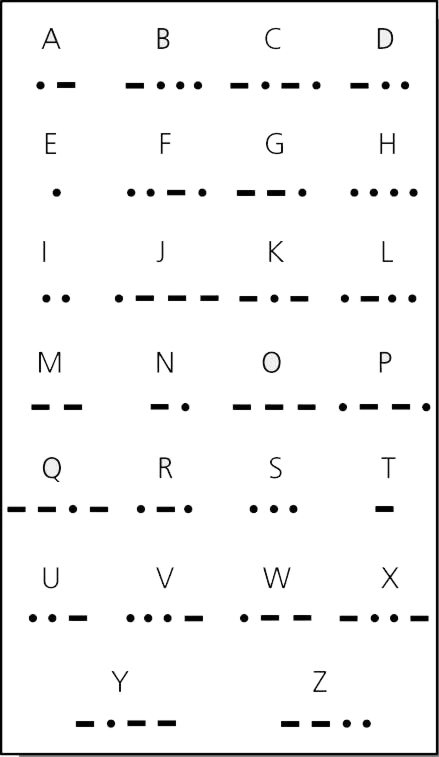 picture about Morse Code Printable identified as Morse Code - Innovations of the 1800s