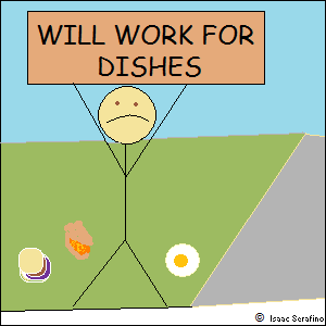 Food lays around. Man holds sign, 'WILL WORK FOR DISHES'