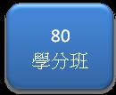 台北商大  80學分班