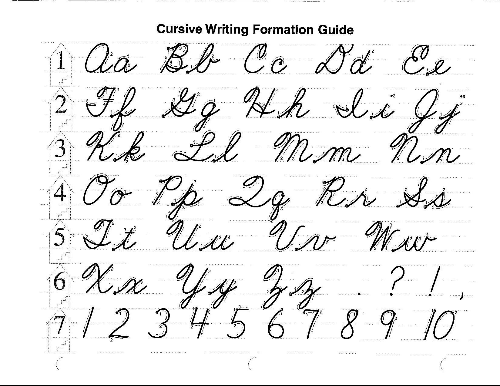 Cursive Writing Alphabet islamichomeeducation – Cursive Writing Alphabet Worksheets
