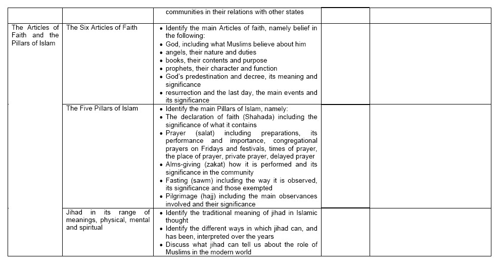 computer notes a level paper 1 Supplementary notes: the supplementary notes are included in the right column   questions in this paper will be more difficult than those in paper 1, and will   candidates who sat for the sec level examination prior to or in the year 2012.