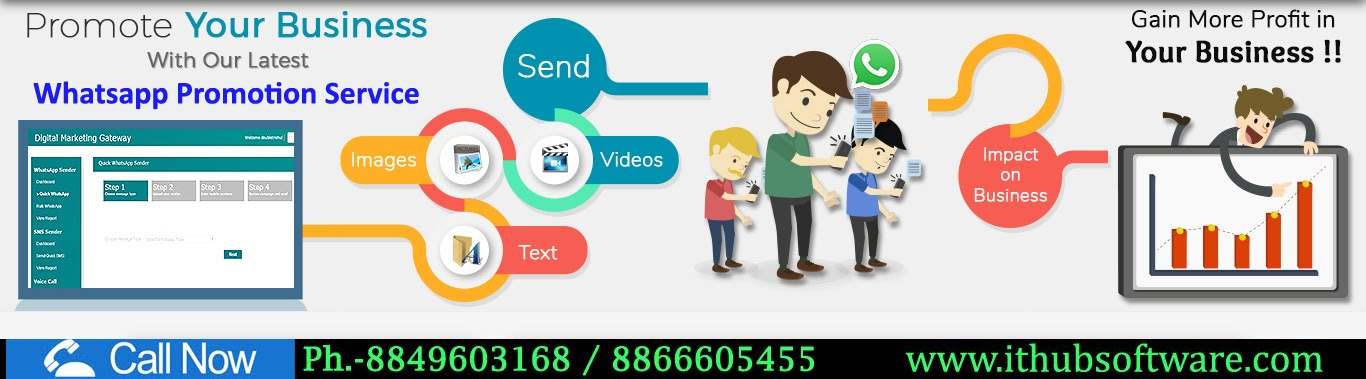 Call Now 8866605455