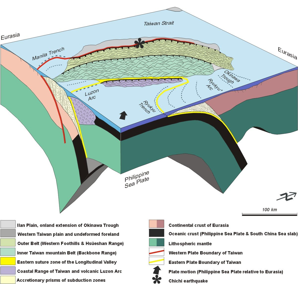 Plateconvergenceintaiwan jacquesangelier plate tectonic situation of taiwan schematic block diagram illustrating the lithospheric structure of taiwan the asthenosphere is left transparent pooptronica