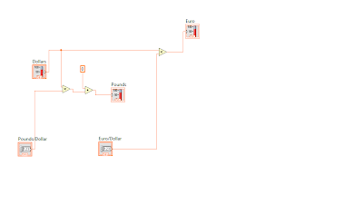 Labview currency calculator witminerj currency calculator block diagram currency calculator front panel ccuart Gallery