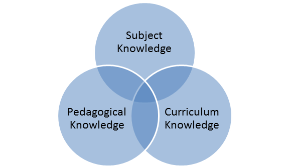 using your knowledge of the curriculum Digital literacy version 4 teaches generic ict skills and concepts, using windows 8 and microsoft office 2013 to digital literacy standard curriculum version 4.
