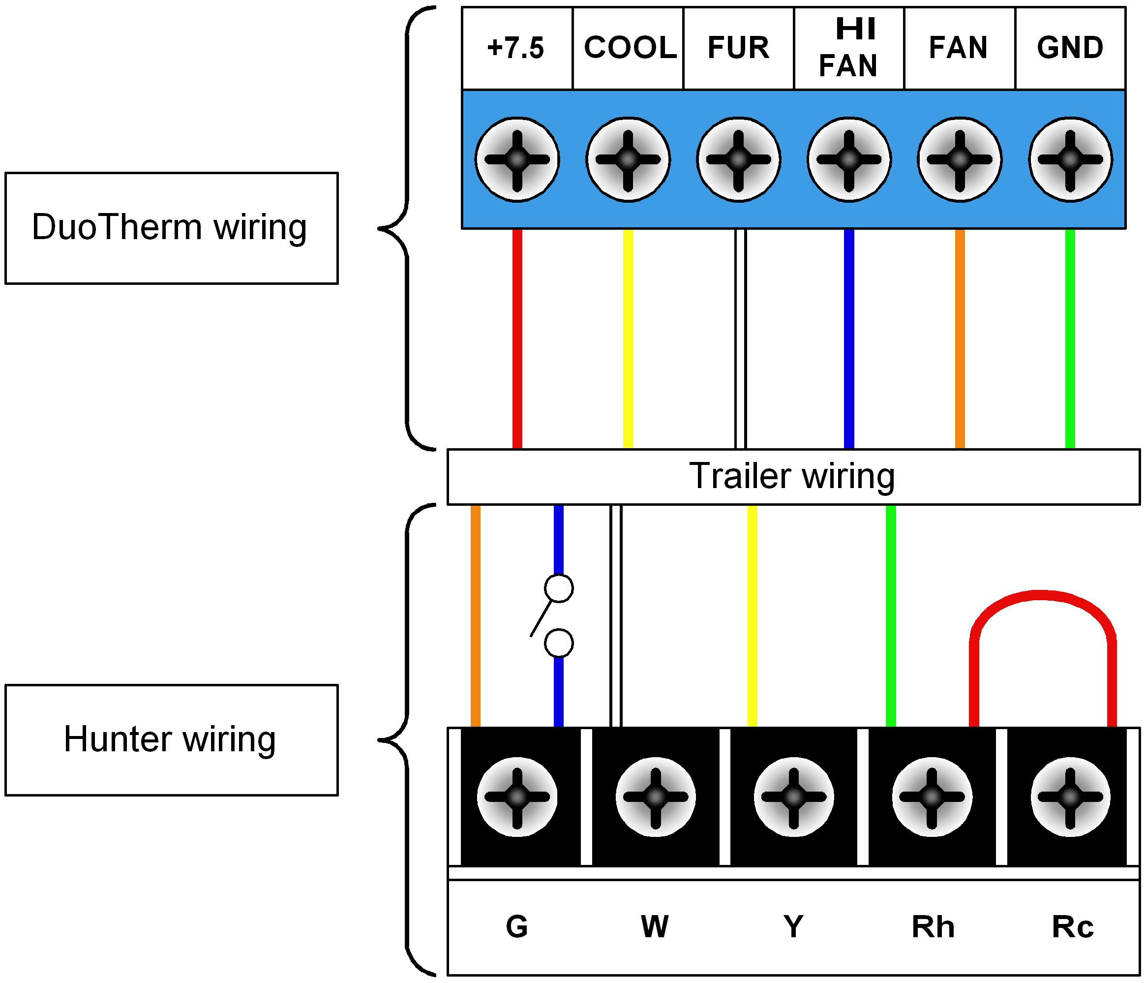 Digitalthermostatconversion on fire alarm wiring color code