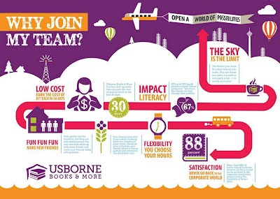 Interested In Becoming A Consultant Jen S Usborne Books