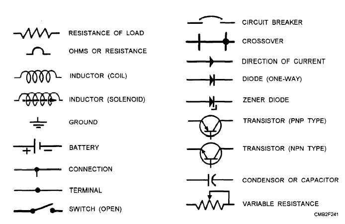 wiring diagram symbols type has a cup in which the wire electrical wiring diagram symbols symbols on wiring diagrams?height=259&width=400 electricity jill caldwell's pln electrical wiring schematic symbols at soozxer.org