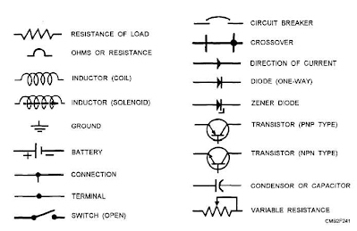 electrical wiring diagram symbols wiring diagram electrical wiring schematic diagram symbols diodes