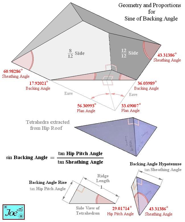 Hip And Valley Roof Compound Angle Formulas And Geometry
