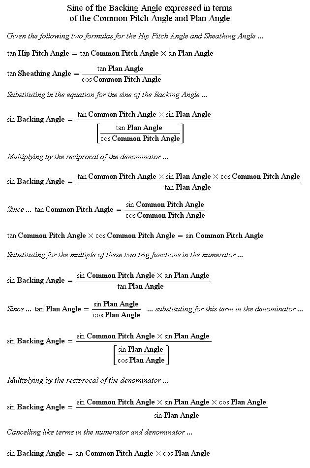 Roofing Formulas Amp How To Calculate The Roof Slope Or Any