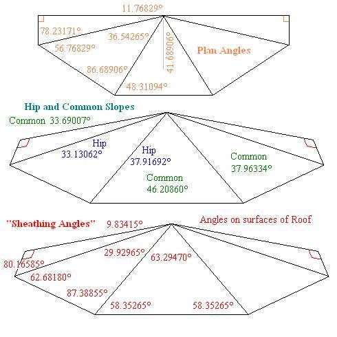 how to show a comple roof in plan
