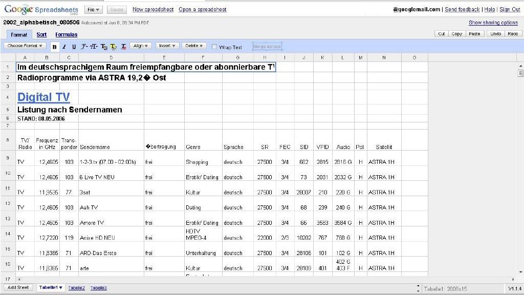 Screenshot mit Beispielen