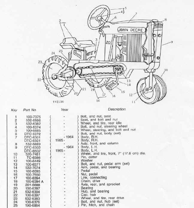 John_Deere_D65_parts_breakdown john deere tractor arms diagrams not lossing wiring diagram \u2022