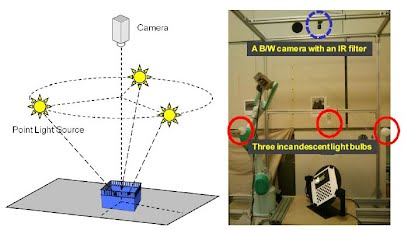Object Recognition Camera